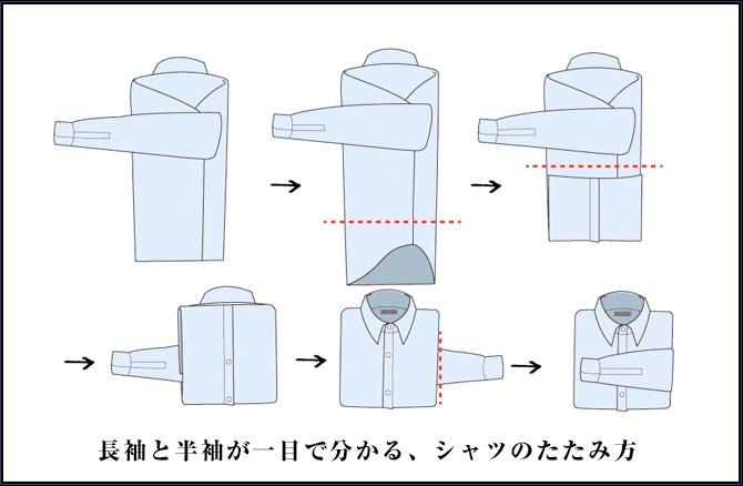 ご自分で、ワイシャツの、たたみ方を憶えておけば、使えます ♪のサムネイル画像