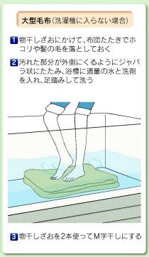 毛布の、洗い方を調べて、ご紹介します!洗濯機でも洗います。のサムネイル画像