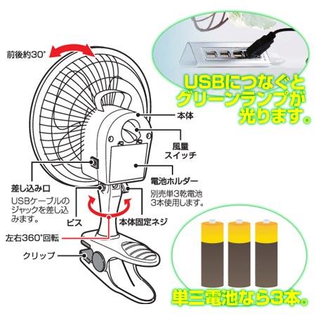 電池式の、扇風機があります。沢山のモデルが市販されています!のサムネイル画像