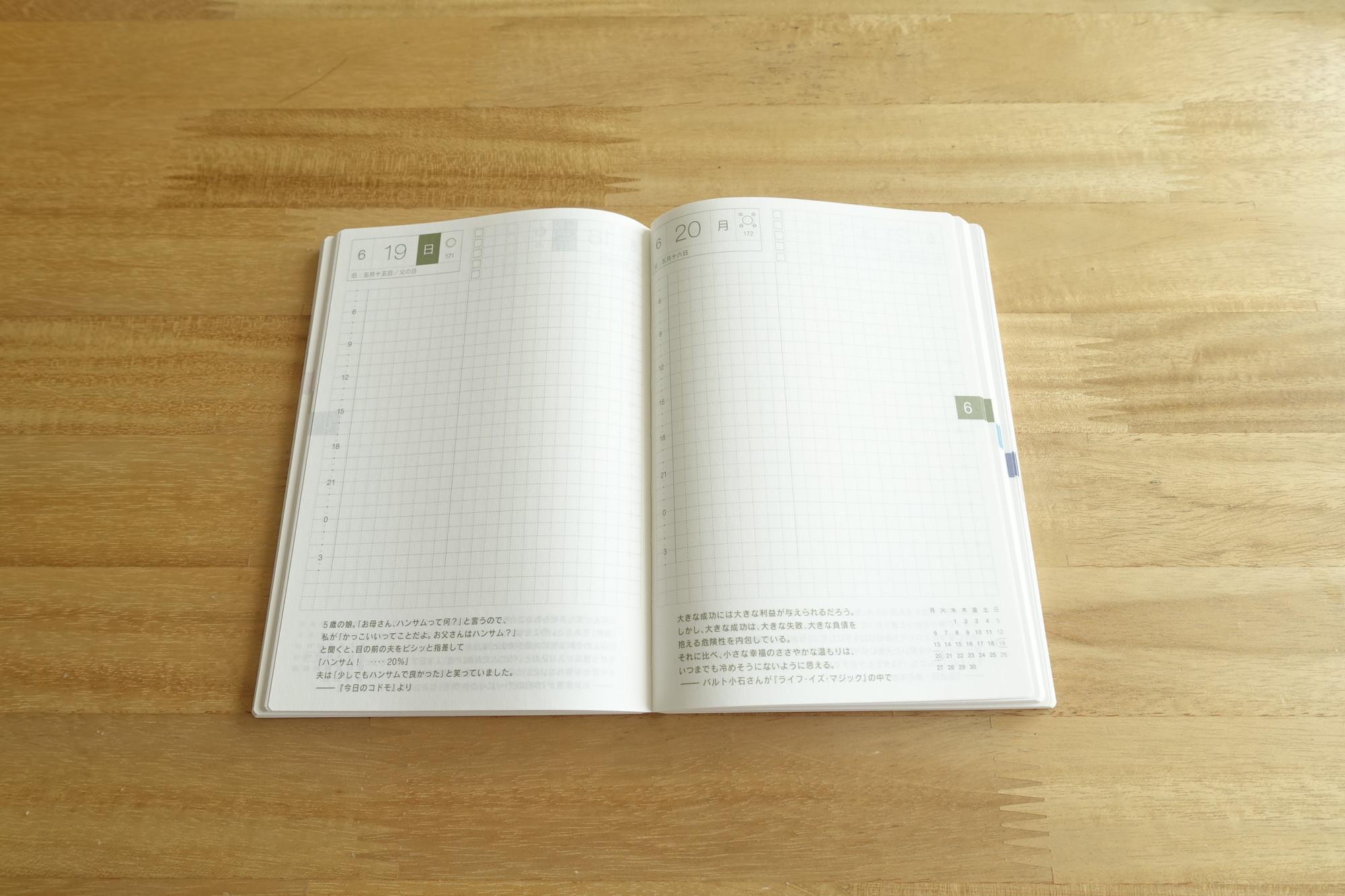 マネしたくなる!ほぼ日手帳の1日1ページフリースペースの活用術のサムネイル画像